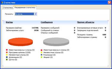 http://security.diwaxx.ru/images/panda_3.jpg